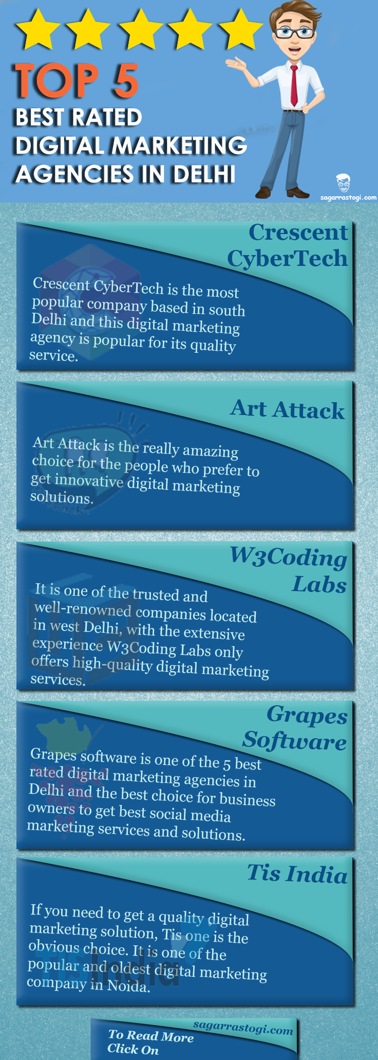 Top 5 best rated digital marketing companies in delhi